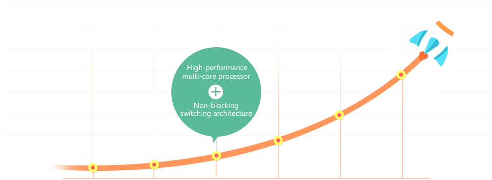 Advanced Architecture, Supporting High-Speed Service Development
