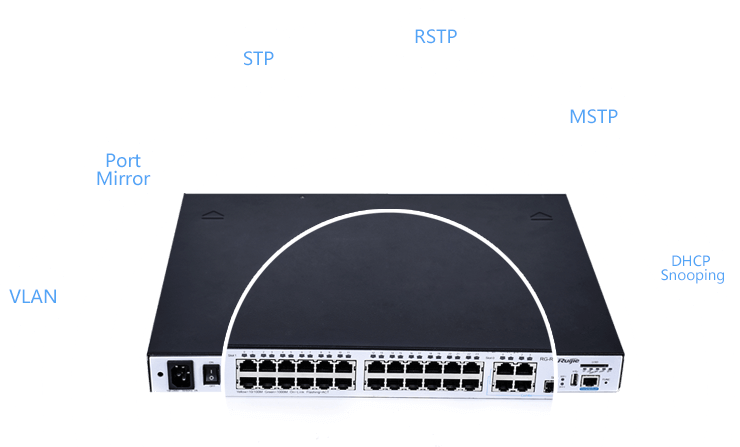 Comprehensive Switching Features, Meeting Access and Switching Requirements in All Scenarios